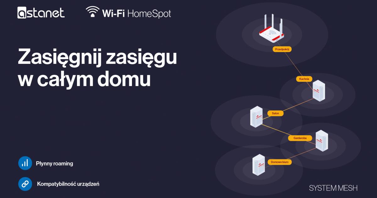 System mesh – internet w całym domu